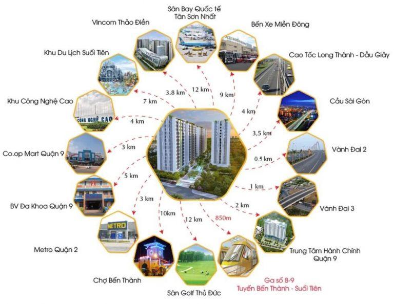Chất lượng cuộc sống tại Safira Khang Điền