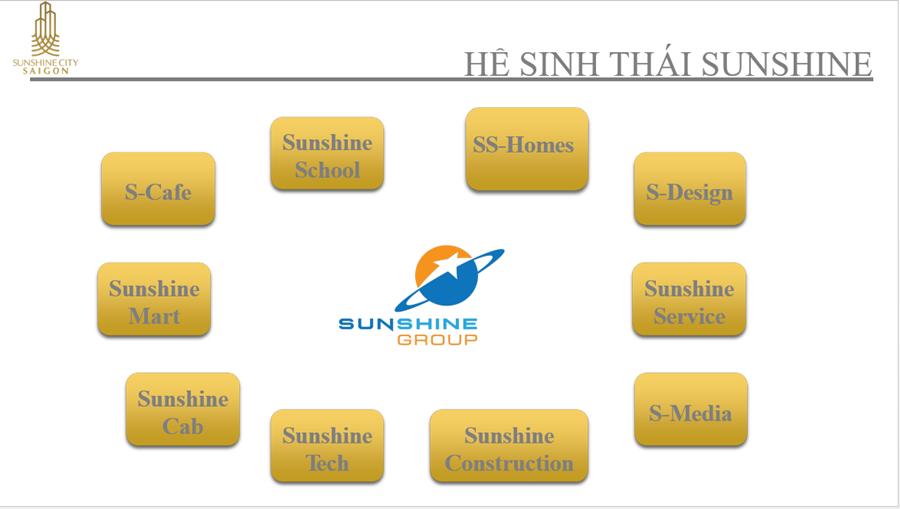 Những lý do nên đầu tư dự án Sunshine Group